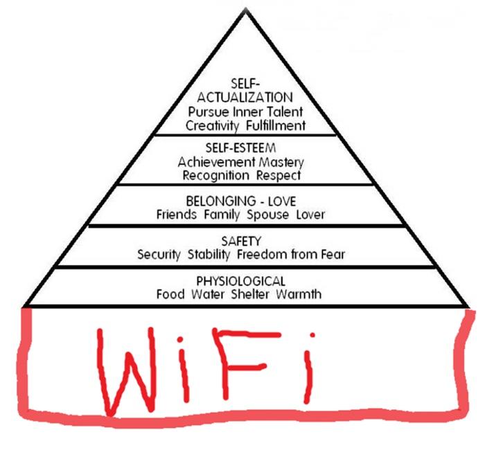 wifi image